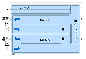水平循環式-図面