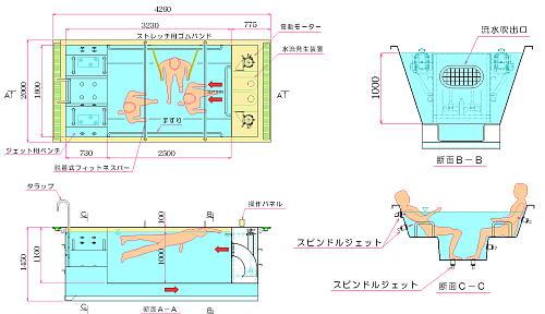 オーダープール参考図面